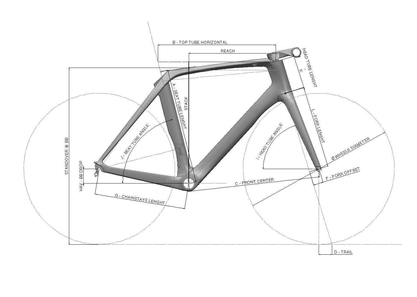 Géométrie 795 BLADE RS WHITE GLOSSY